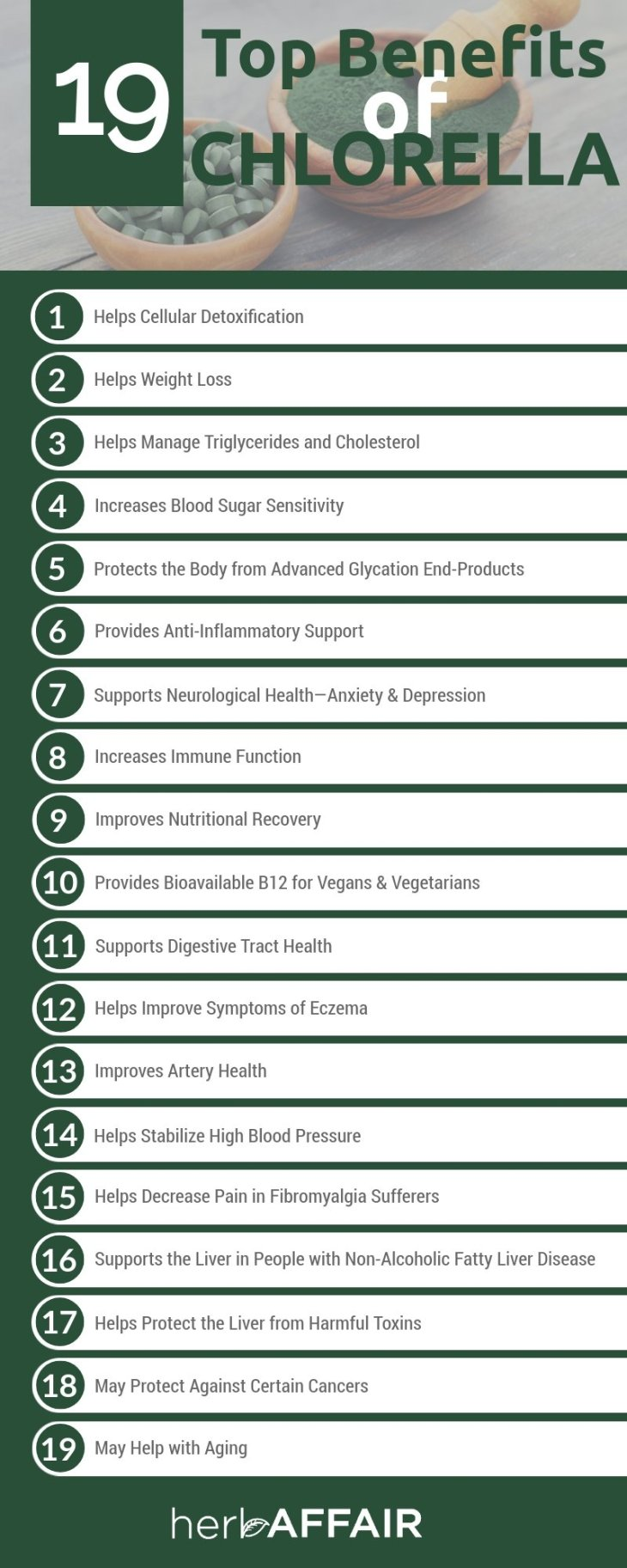 19-health-benefits-chlorella-powder