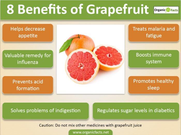 grapefruitinfographics